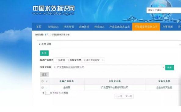 亚陶卫浴成功通过中国标准化研究院水效标识管理中心备案大石桥